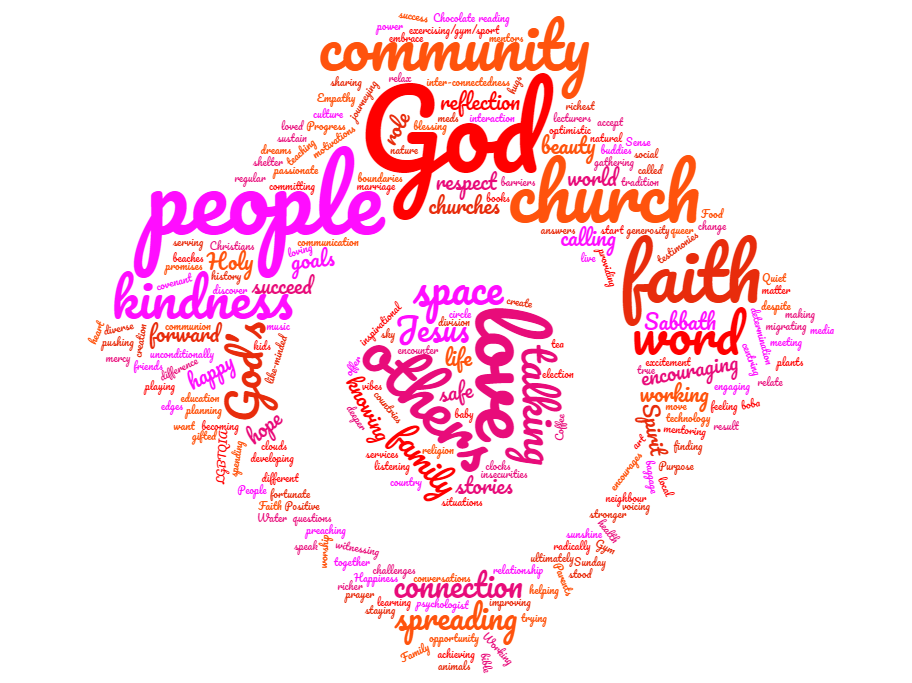 Hearing the voices of our young people, Uniting Church Australia